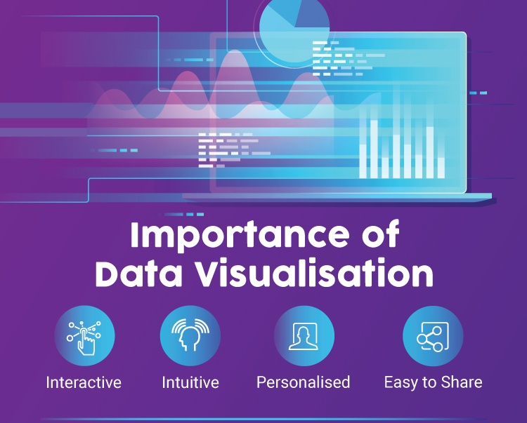 importance of data viz