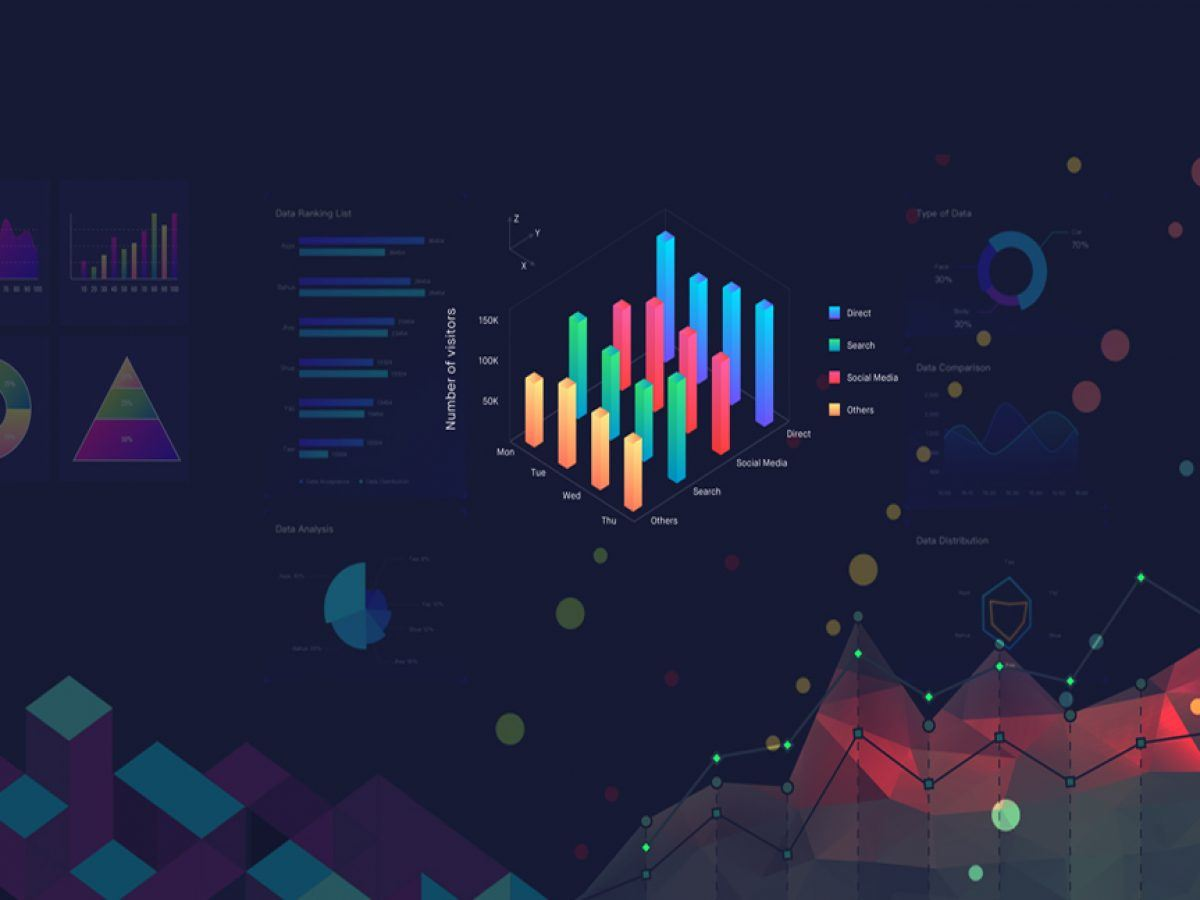 top data visualization tools for 2021