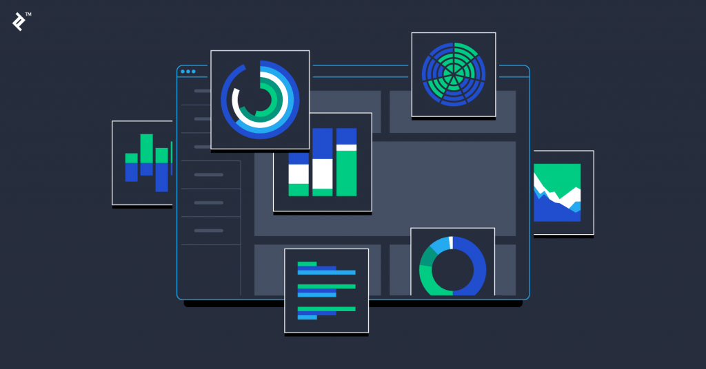 data visualization best practices - easy to understand dashboards