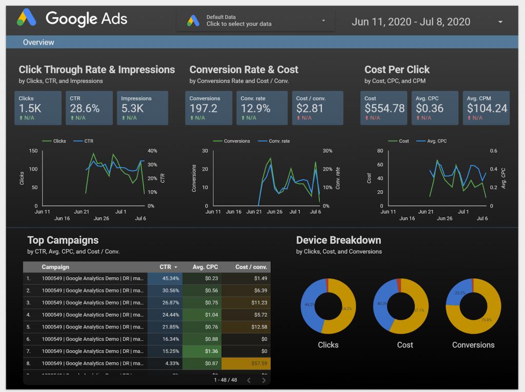 google data studio dashboard preview