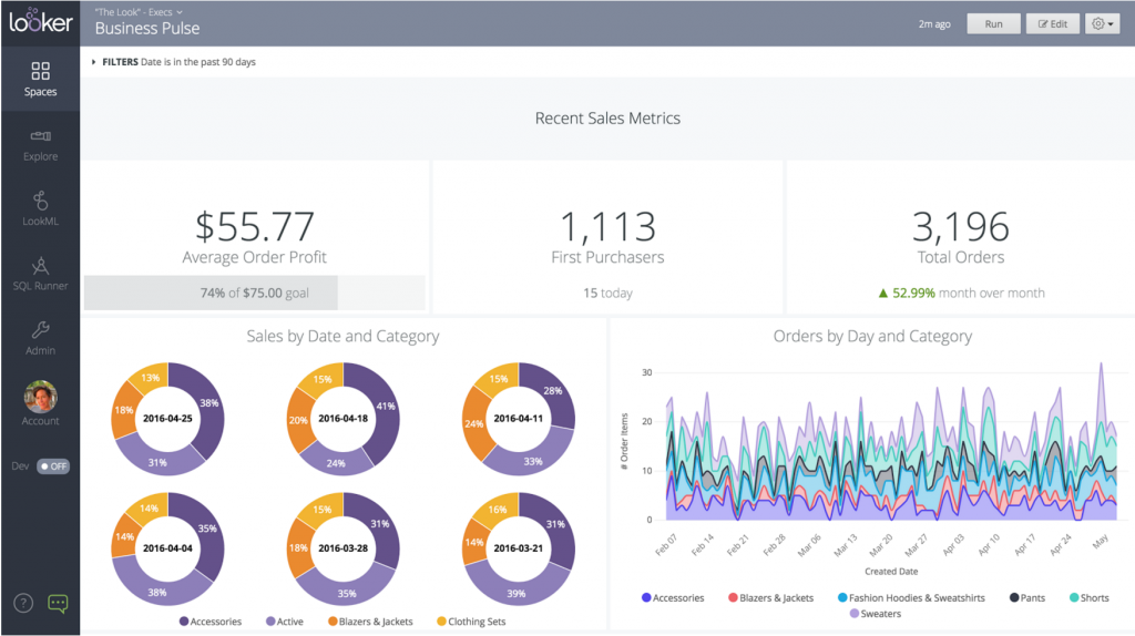 looker dashboard preview