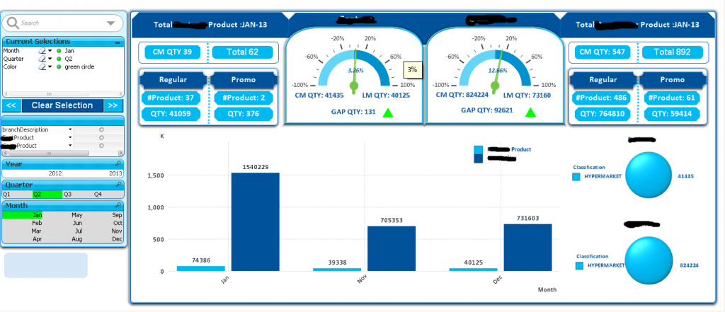 qlikview dashboard example 2020