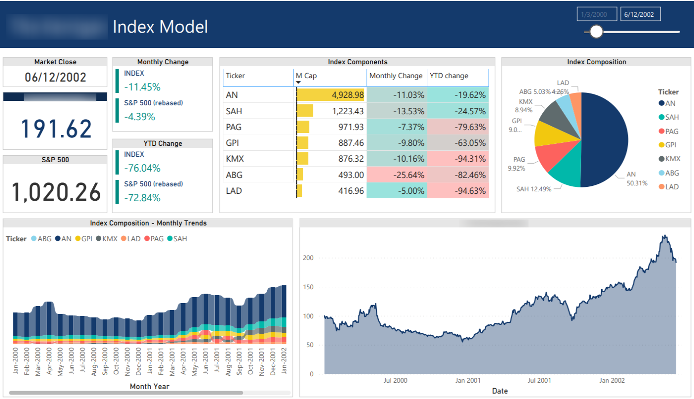 Financial consulting company dashboard