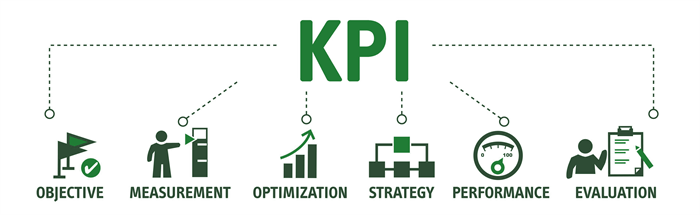 why use KPIs