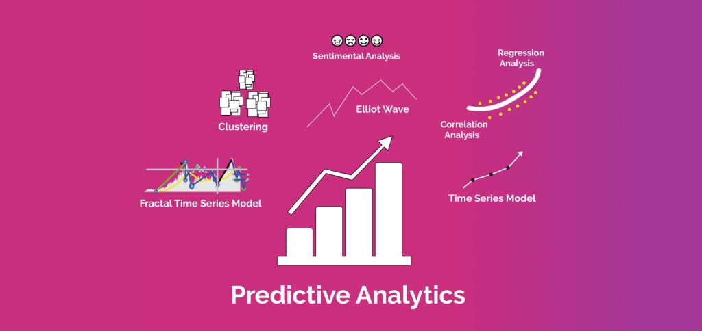 data analytics in marketing for future predictions